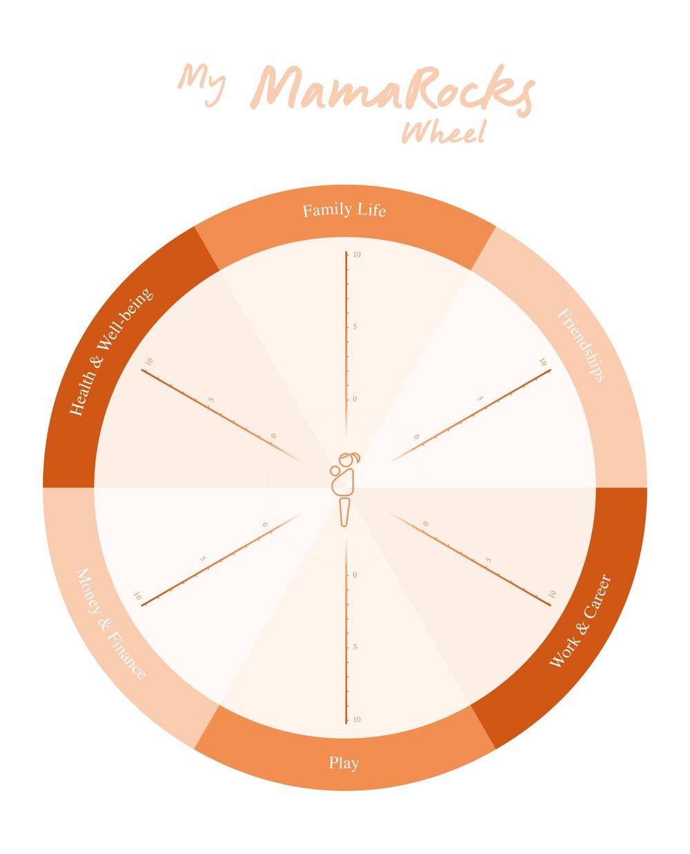 Mamaclub_Mamarocks_wheel_A4_v0.0.2 no background.jpg