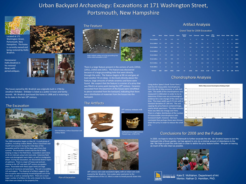 Urban Backyard // Archaeology