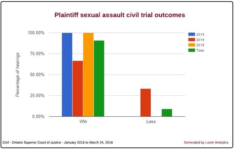 plaintiffsexualassault.jpg