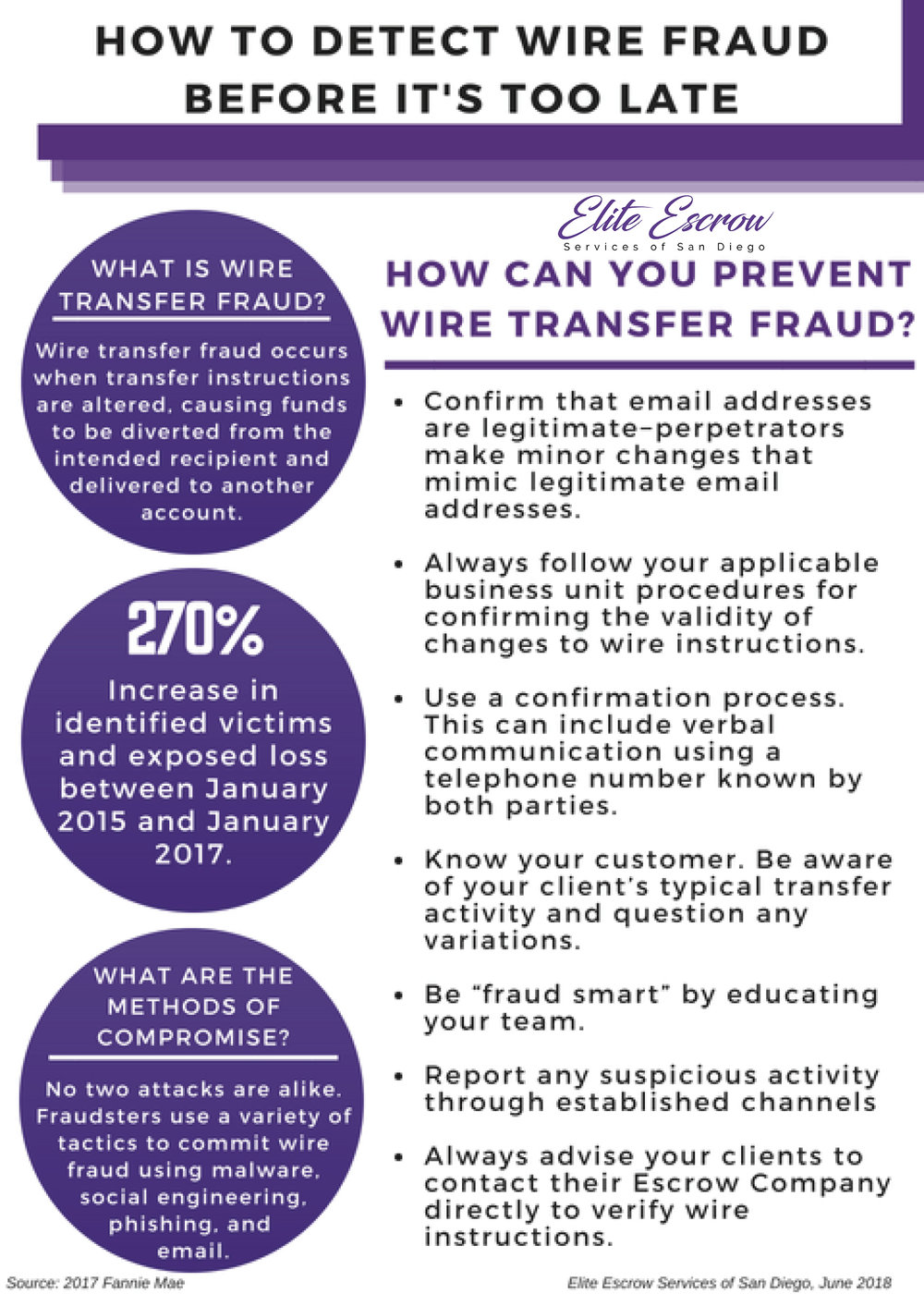 Wire Fraud Flyer-LOGO.jpg
