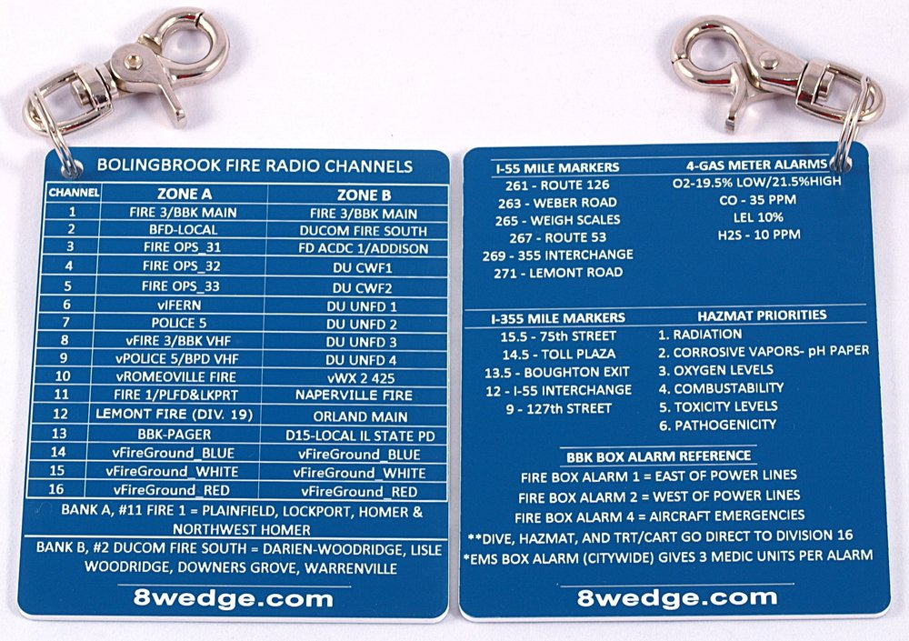 8W Radio Channel Tags.jpg