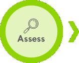 Assess & Communicate