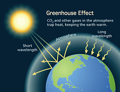 Greenhouse-Effect.jpg