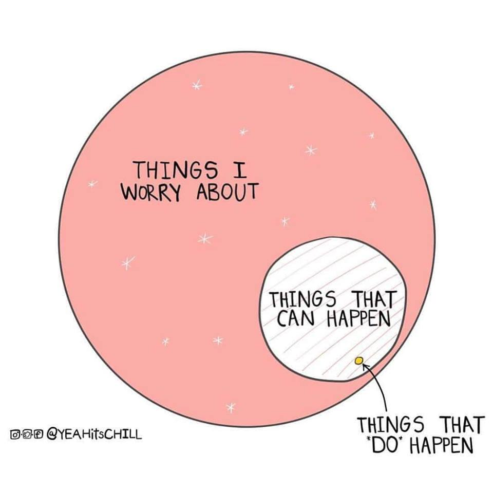 Worry-circles.jpg