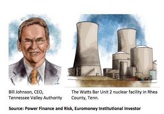Tennessee to tee up Power Bonds - EUROMONEY INSTITUTIONAL INVESTOR [GLOBALCAPITAL] POWER FINANCE AND RISK. JUNE 8, 2015 EDITION [COVER STORY]The Tennessee Valley Authority aims to snag up to $1 billion by issuing power bonds after summer, in part to refinance existing debt, and partly to finance a portion of two combined-cycle gas-fired assets totaling...READ MORE ON PAGE 1, JUMPING TO PAGE 8