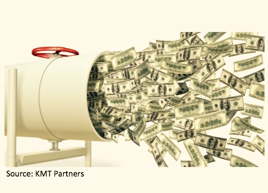 Major pipeline companies positioning for improving cash flow, boosting dividends - S&P GLOBAL. SEPT. 28, 2016Midstream companies could be better positioned to grow their distributions as cash flow pressures show signs of abating with rising stock values and commodity prices.READ MORE.