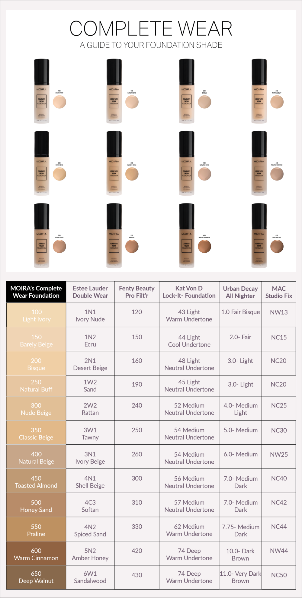 MOIRA-Cosmetics-Complete-Wear-Foundation-comparison-chart-01-01.png