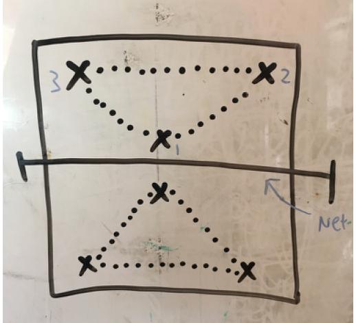 Takraw diagram.png