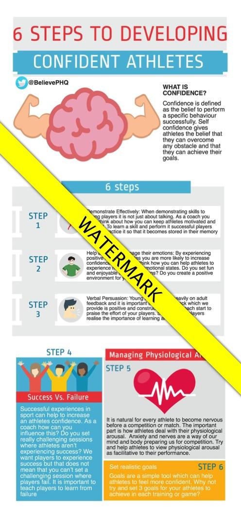 6 steps to developing confident athletes_wm.jpg