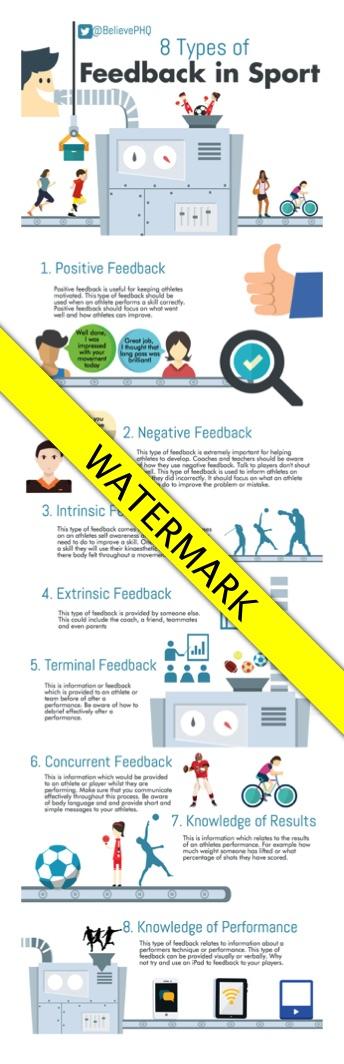 8 types of Feedback in sport _wm.jpg
