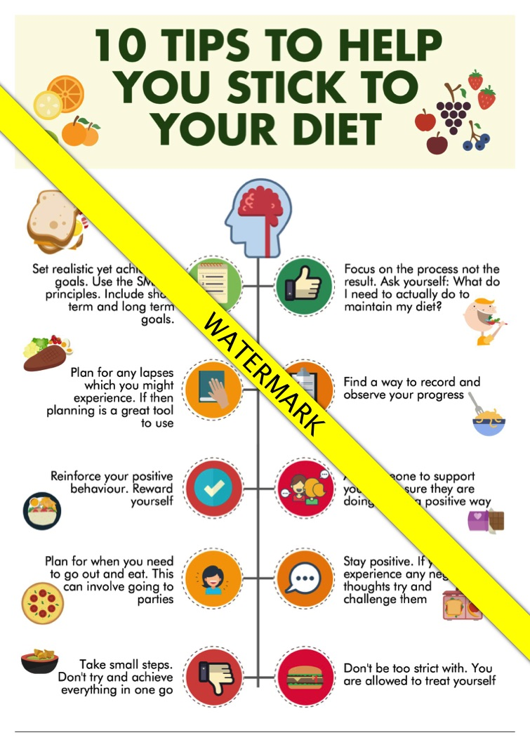 10 tips to help you stick to your diet_wm.jpg
