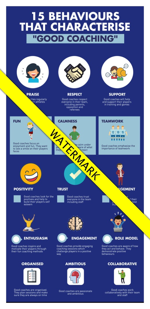 15 behaviours that characterise good coaching _wm.jpg