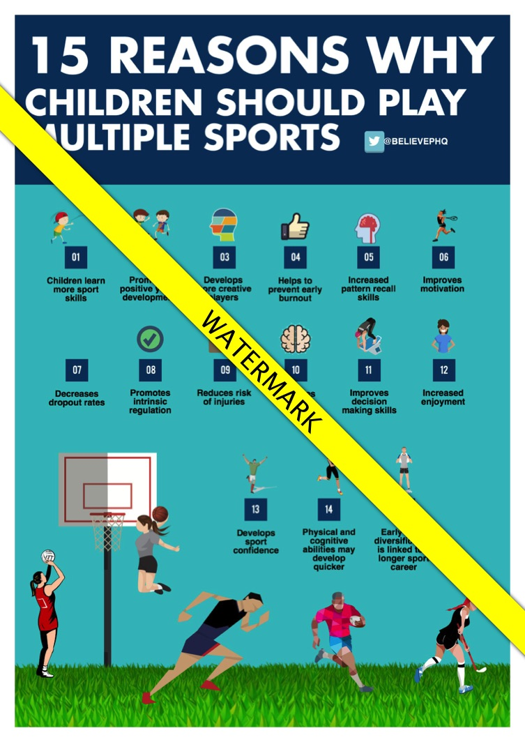 15 reasons why children should play multiple sports_wm.jpg