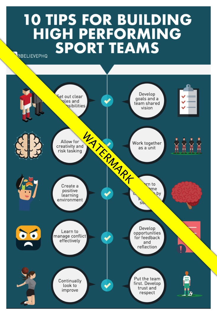 15 tips for building high performing sport teams_wm.jpg