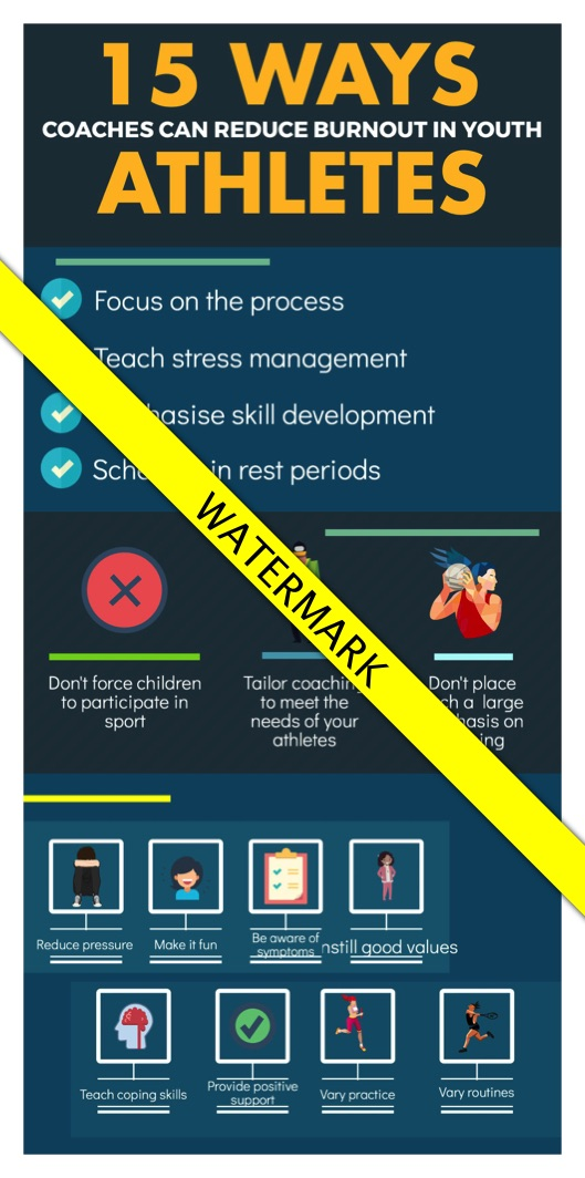 15 ways coaches can reduce burnout in youth athletes_wm.jpg