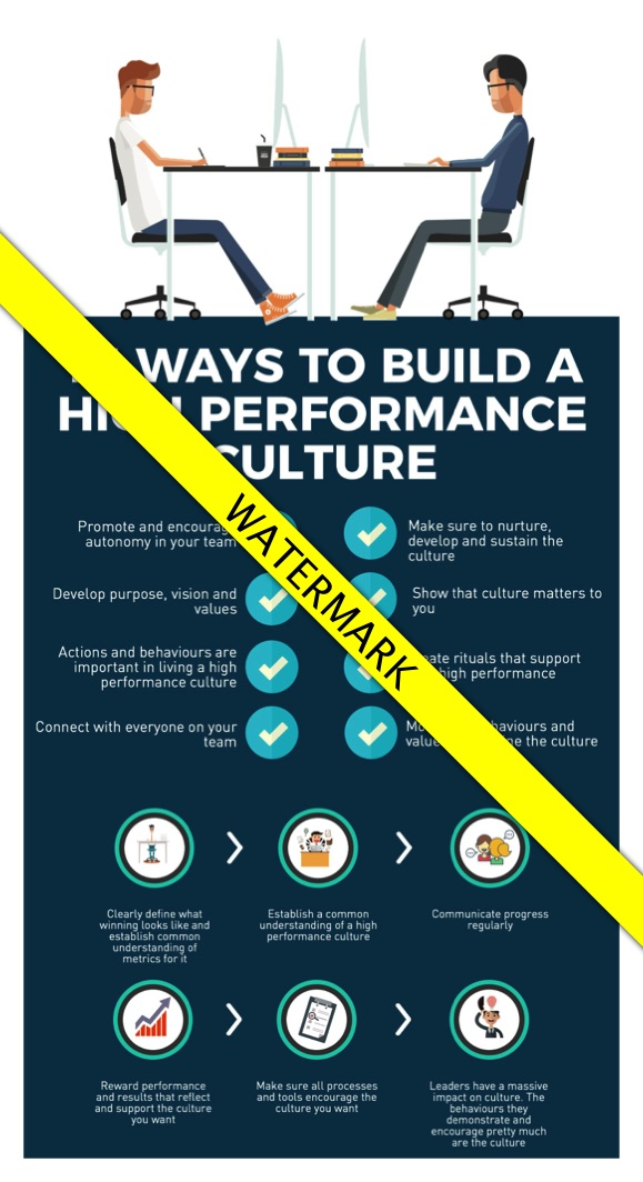 15 ways to build a high performance culture_wm.jpg