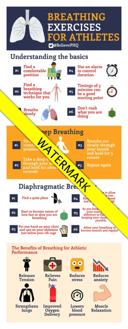 Breathing exercises for athletes_wm.jpg