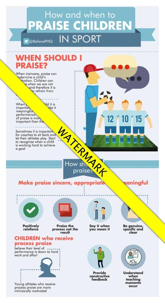 How and when to praise children in sport_wm.jpg