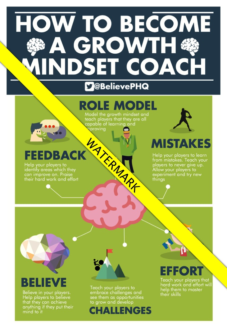 How to become a growth mindset coach_wm.jpg