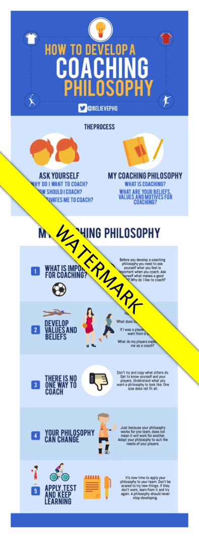 How to develop a coaching philosophy_wm.jpg