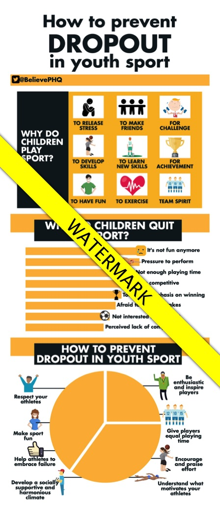 How to prevent dropout in youth sport_wm.jpg