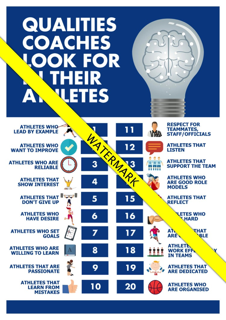 Qualities coaches look for in their athletes_wm.jpg