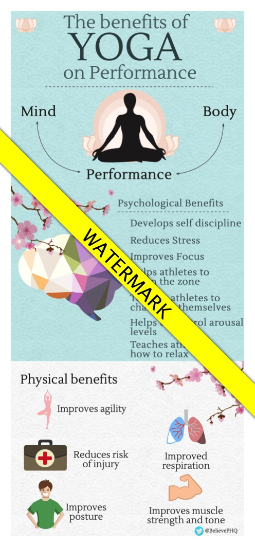 The benefits of yoga on performance _wm.jpg