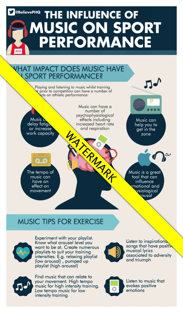 The influence of music on sport performance_wm.jpg