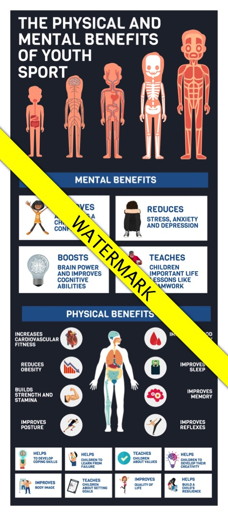 The physical and mental benefits of youth sport_wm.jpg