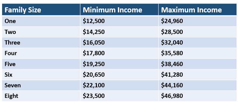 2018 HUD Income Limits.PNG