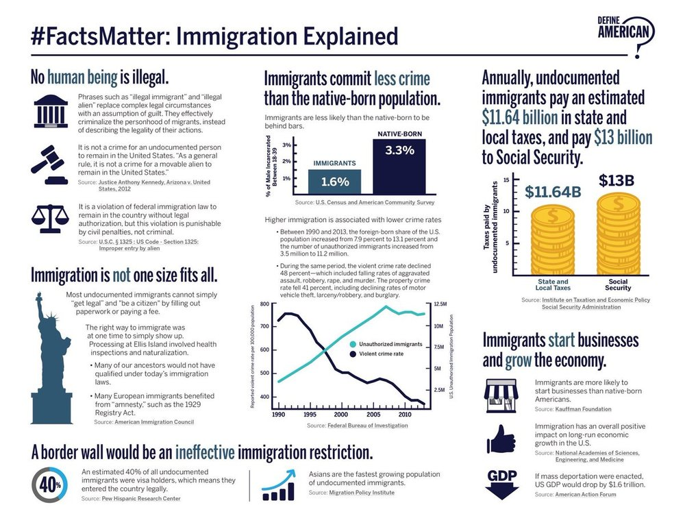Immigration Infographic.jpg