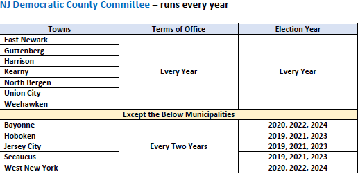 Committee Table.png