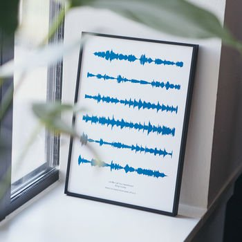 Soundwaves Print - Made specially by an artist in the UK, these prints are customizable by favorite song so you can hang up a stunning piece of art based on your favorite music.
