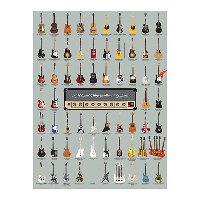 Guitar Poster - Featuring 64 famous guitars from rock history, this infographic is not only illustrated with eye-catching detail, but it's also a cool conversation starter for music lovers of all ages.
