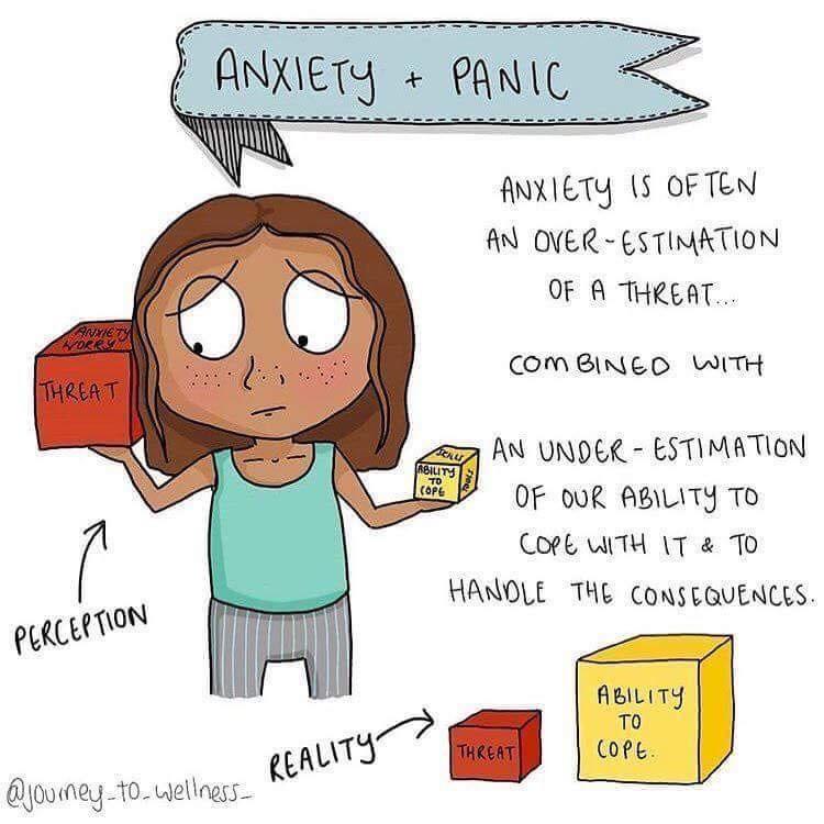Image for Anxiety Blog Sligo Biodynamic.jpg