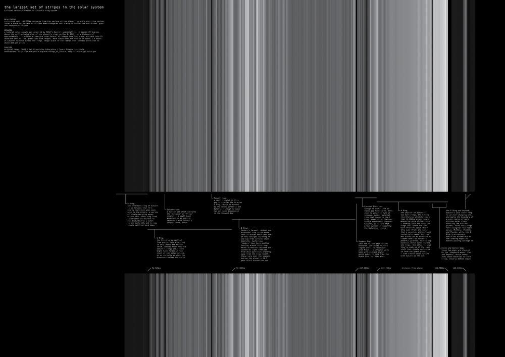 super_collider_Saturn.jpg