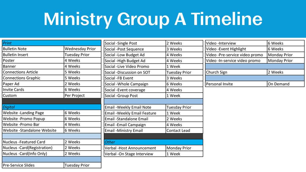 Group A Timeline.jpg