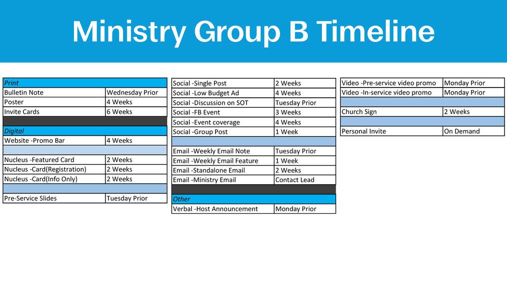 Group B Timeline.jpg