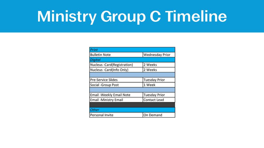 Group C Timeline.jpg