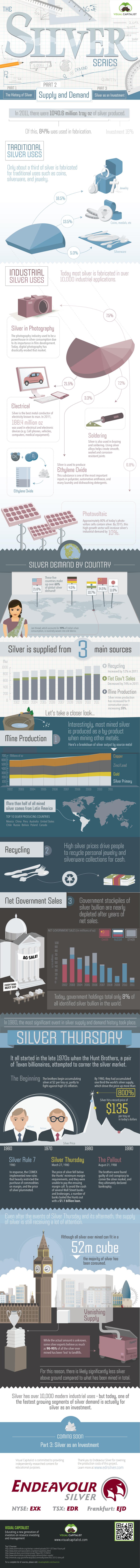 silver-supply-demand-infographic.jpg
