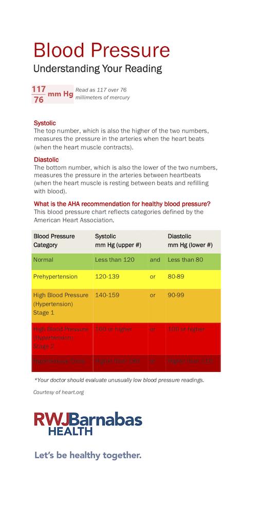 Blood Pressure 1.jpg