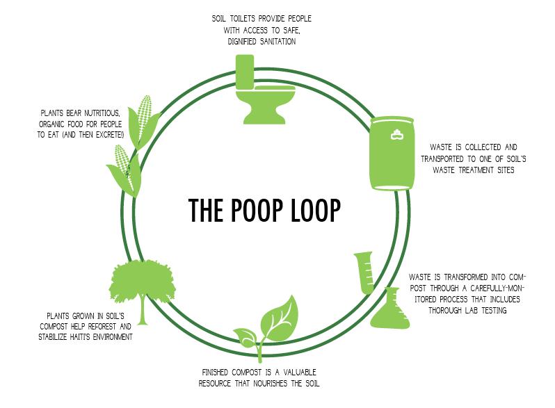 Poop Loop.png
