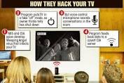 Hacking tv.jpg