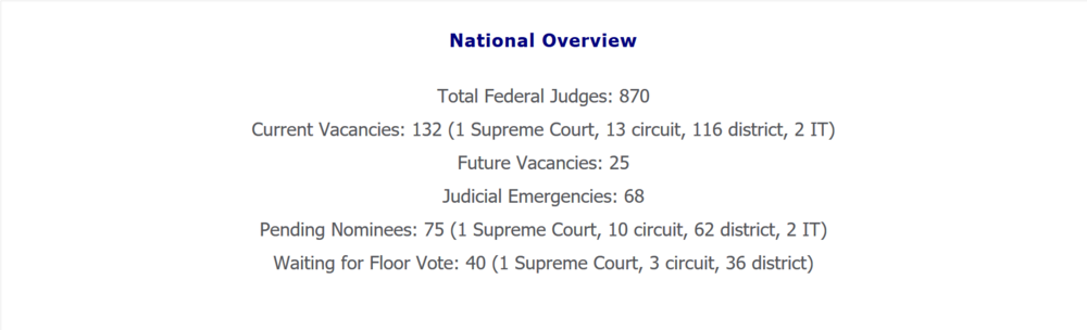 Fed judge nominees.png