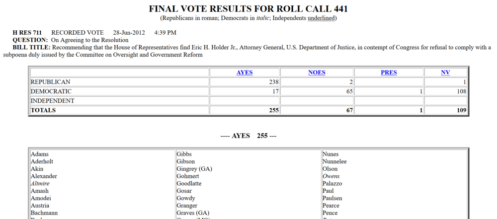 Holder criminal contempt vote 255 to 67 run this one.png