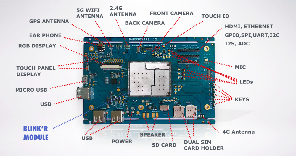 Featured IoT-Dev-Board ( 2017 ) www.blink-r.io/dev-board $149 USD