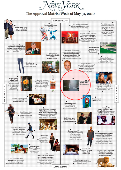 At the crossroads of highbrow and brilliant. Thanks, New York Magazine. -