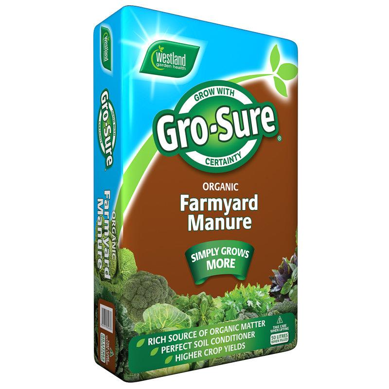 295038-Gro-Sure-Farmyard-Manure-50L1.jpg