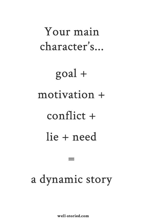 Dynamic Story formula for your Writer's Bullet Journal