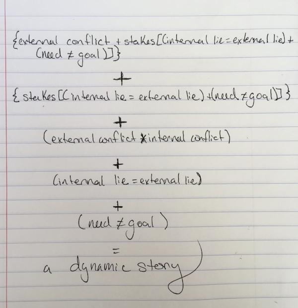 writersbulletjournaldyamicstoryequationcomplex